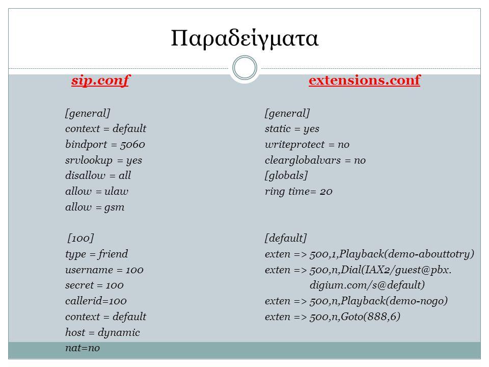 Παραδείγματα sip.conf extensions.conf [general] context = default